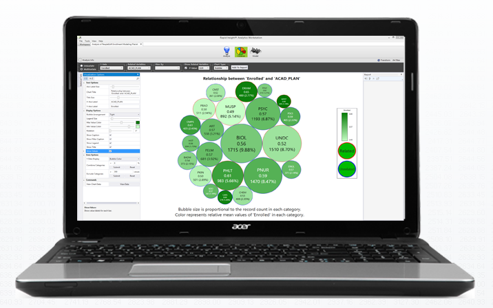 Rapid Insight Announces Free Student Edition of Its Predictive Analytics and Data Blending Software