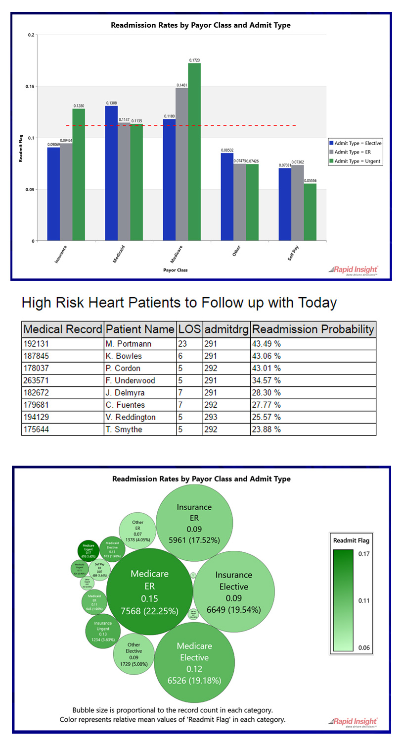 dashboards-healthcare