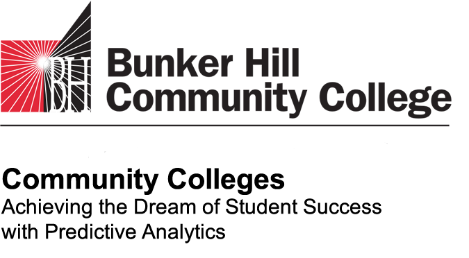 Bunker Hill Community College: Achieving the Dream of Student Success with Predictive Analytics