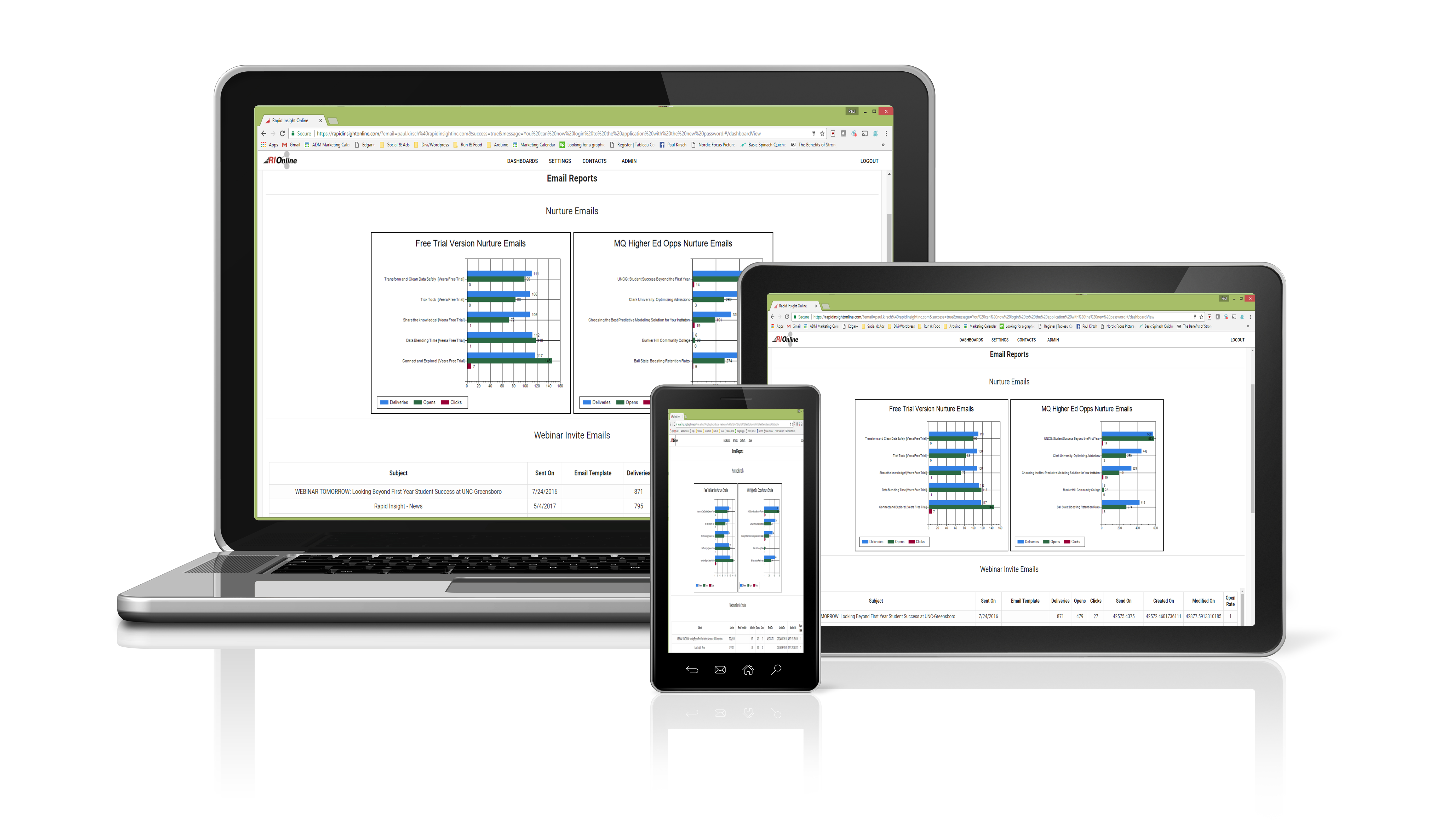 View & share reports on your phone, tablet or computer with the ability to filter and search results quickly